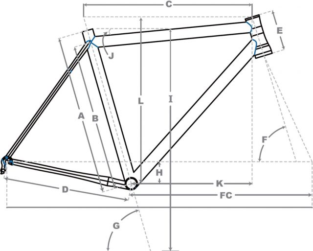 雲豹車架幾何