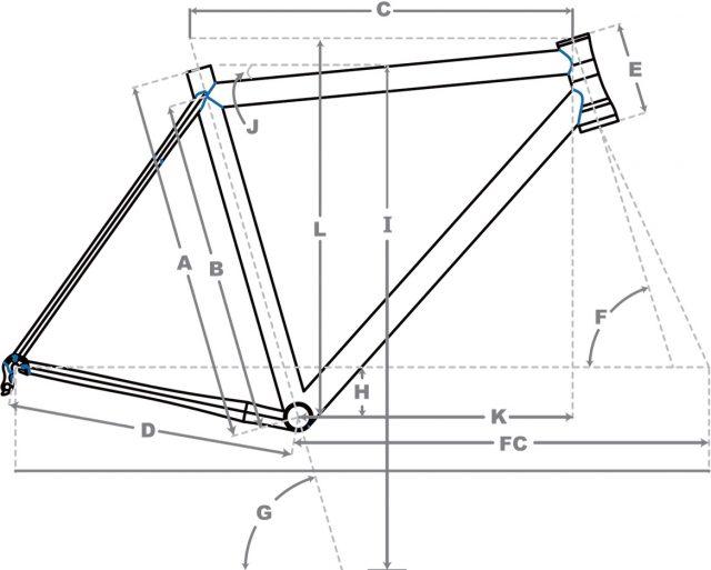 Rikulau Geometry